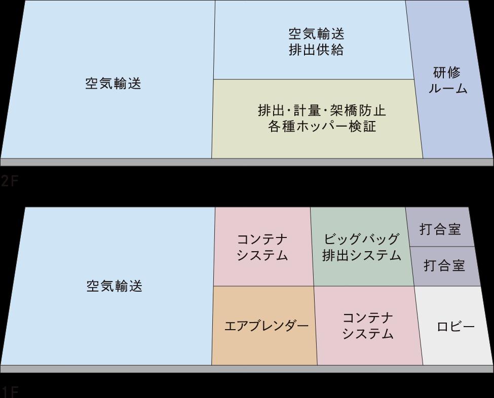 第2棟 地図