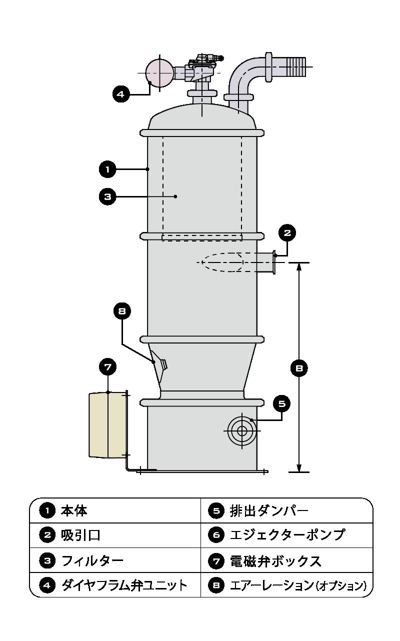 構造図(1000V型)