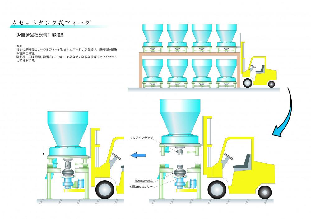 【納入フロー】カセットタンク式フィーダ